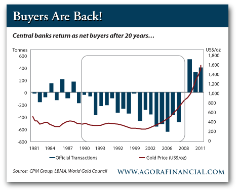 central-bank-gold-buying_30years